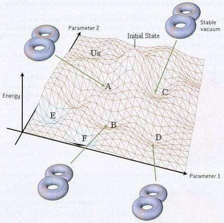 la-collaboration-ajoute-une-dimension-supplementaire-a-la