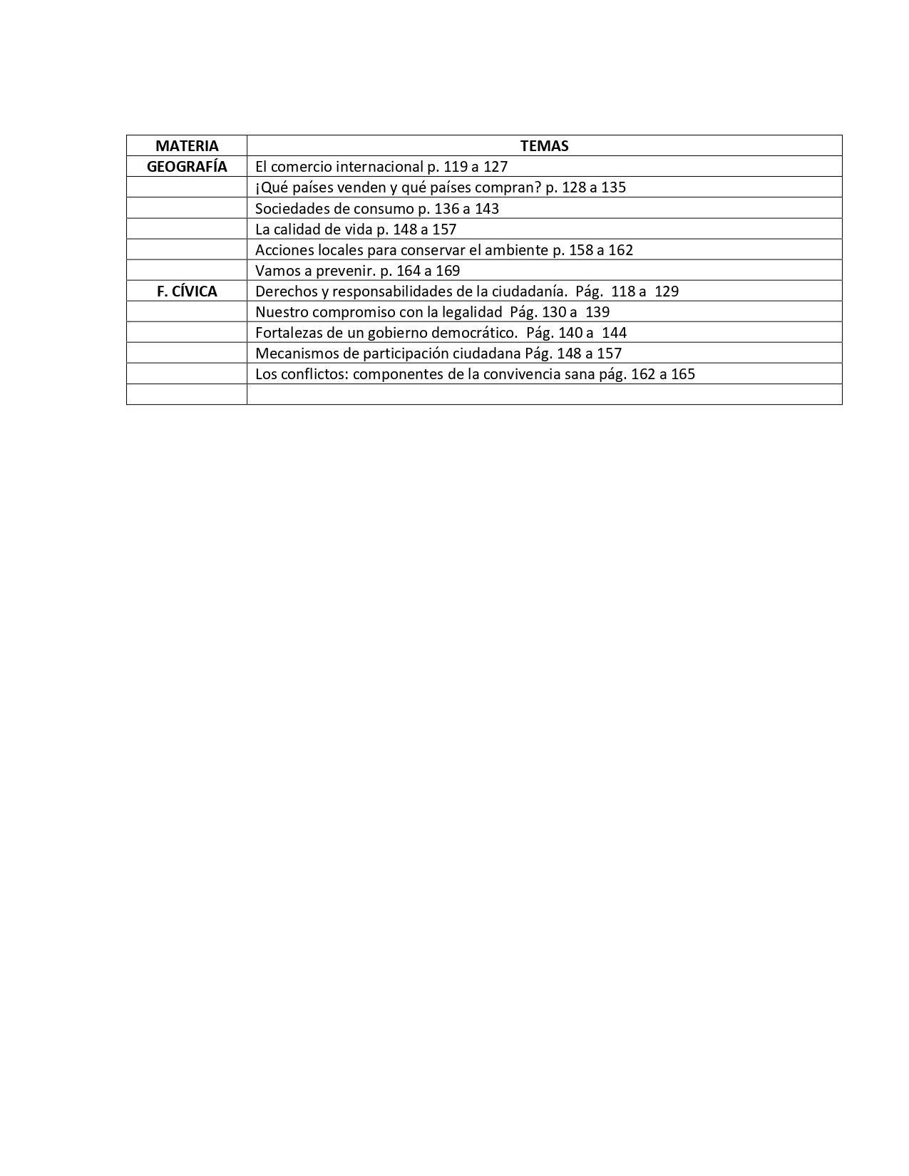 Temario Primaria 6-2