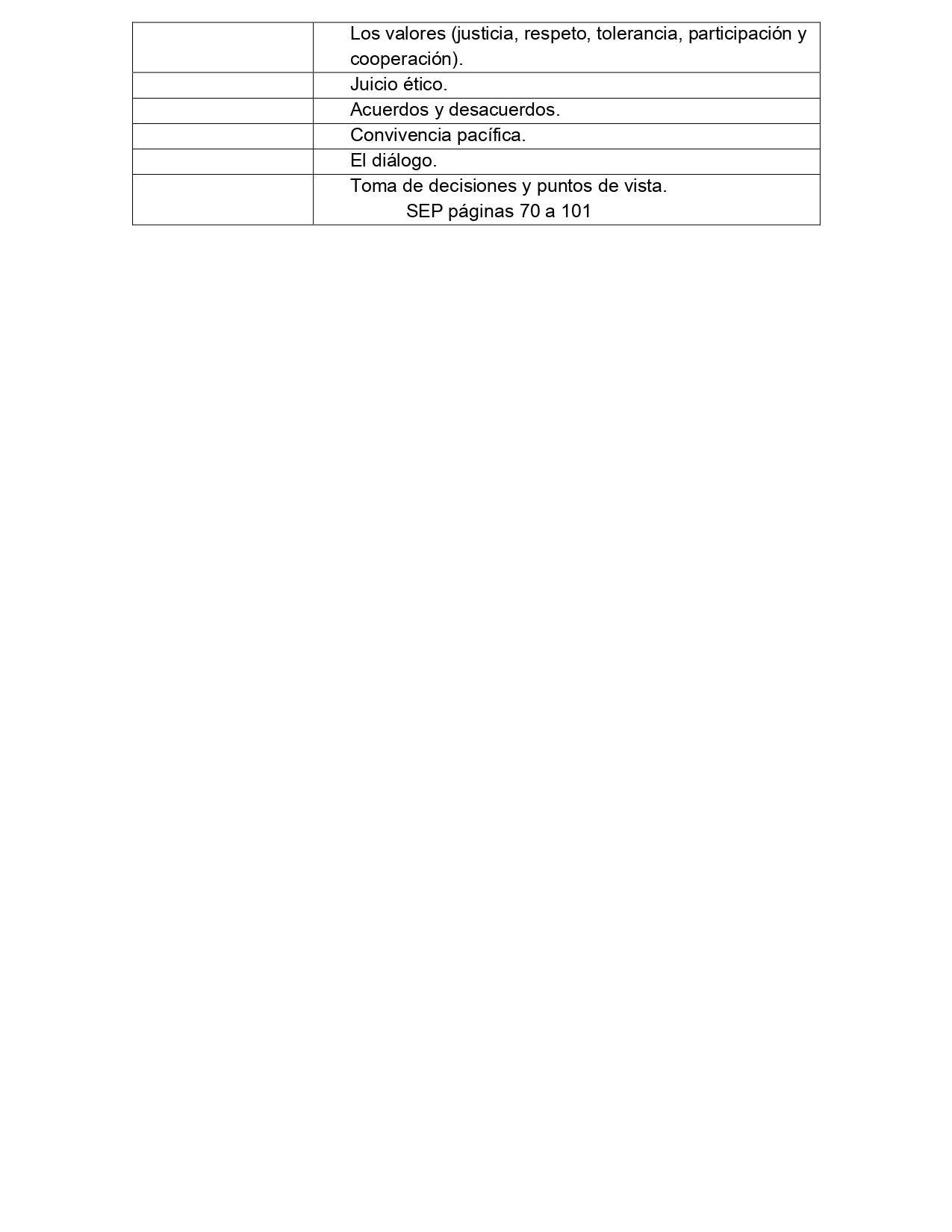 Temario Primaria 3-2