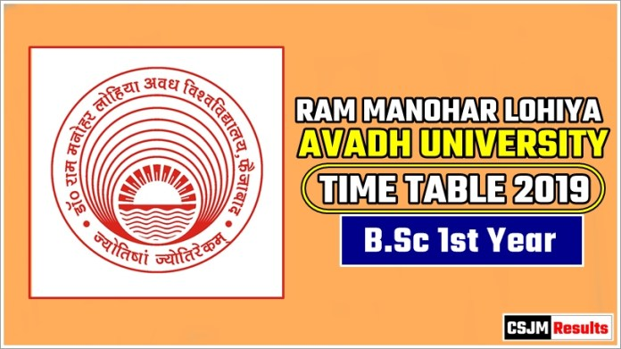 Avadh University [RMLAU] BSc 1 Year Exam Scheme 2019