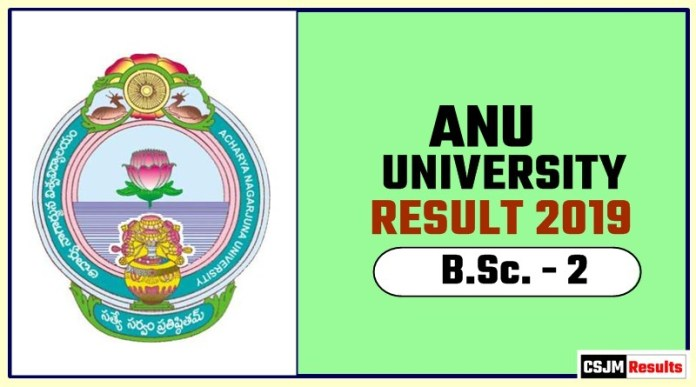 ANU BSc 2nd Year Result 2019