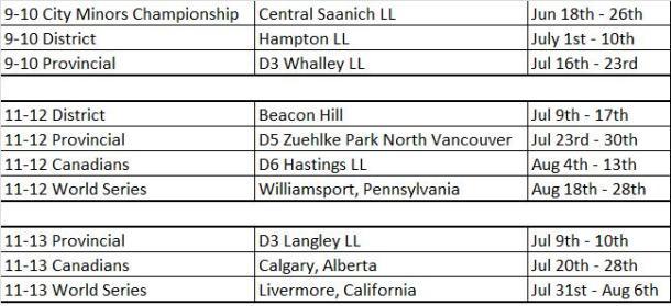 2016 Tournaments