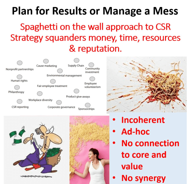 Plan for results or manage a mess
