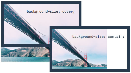 background-size | CSS-Tricks