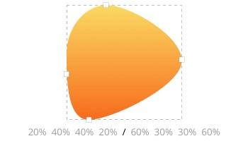 Blobs! | CSS-Tricks