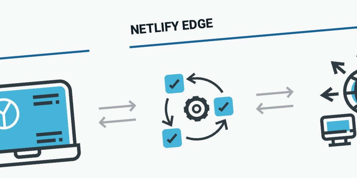 Netlify Edge Handlers 3