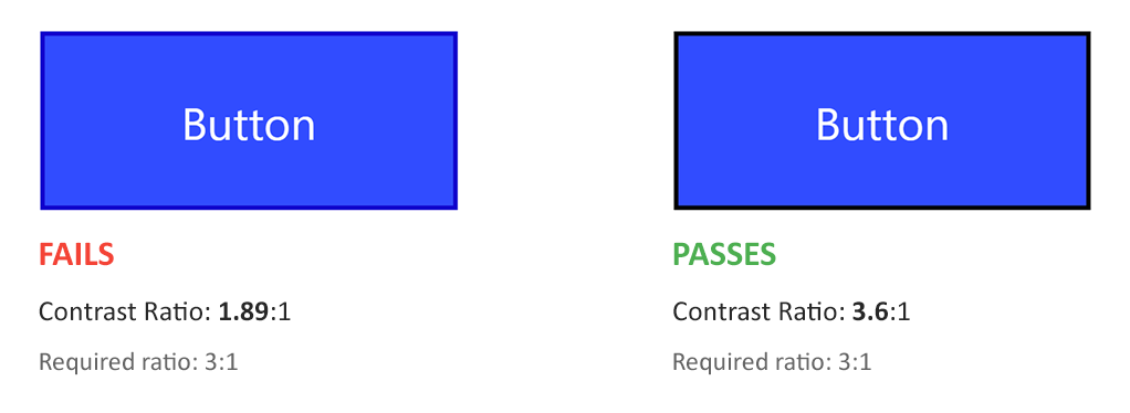 Two blue buttons with white labels that say button. The button on the left has a dark blue outline while the button on the right has a black outline. The button on the left fails the 3.1 contrast ratio requirement with a 1.89.1 ration, while the right button passes with a 3.6.1 ratio.