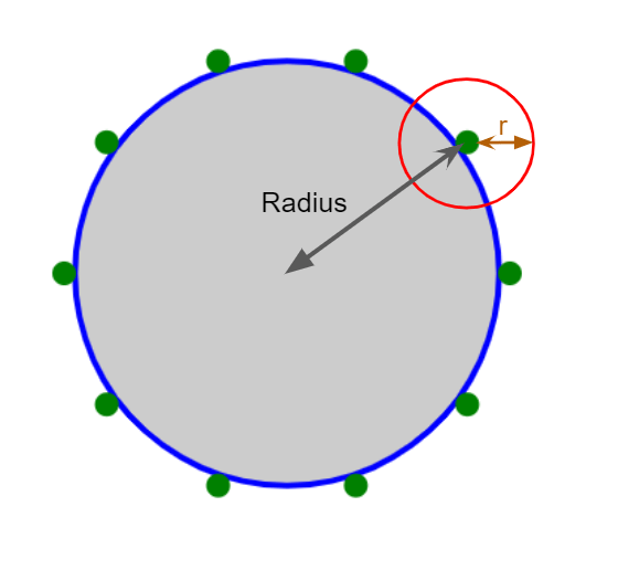 The blue outline of a circle with ten green points along its edges. A gray arrow shows the circle's radius and assigns it to a point on the circle with a variable, r, that has a red circle around it showing its hover boundary.