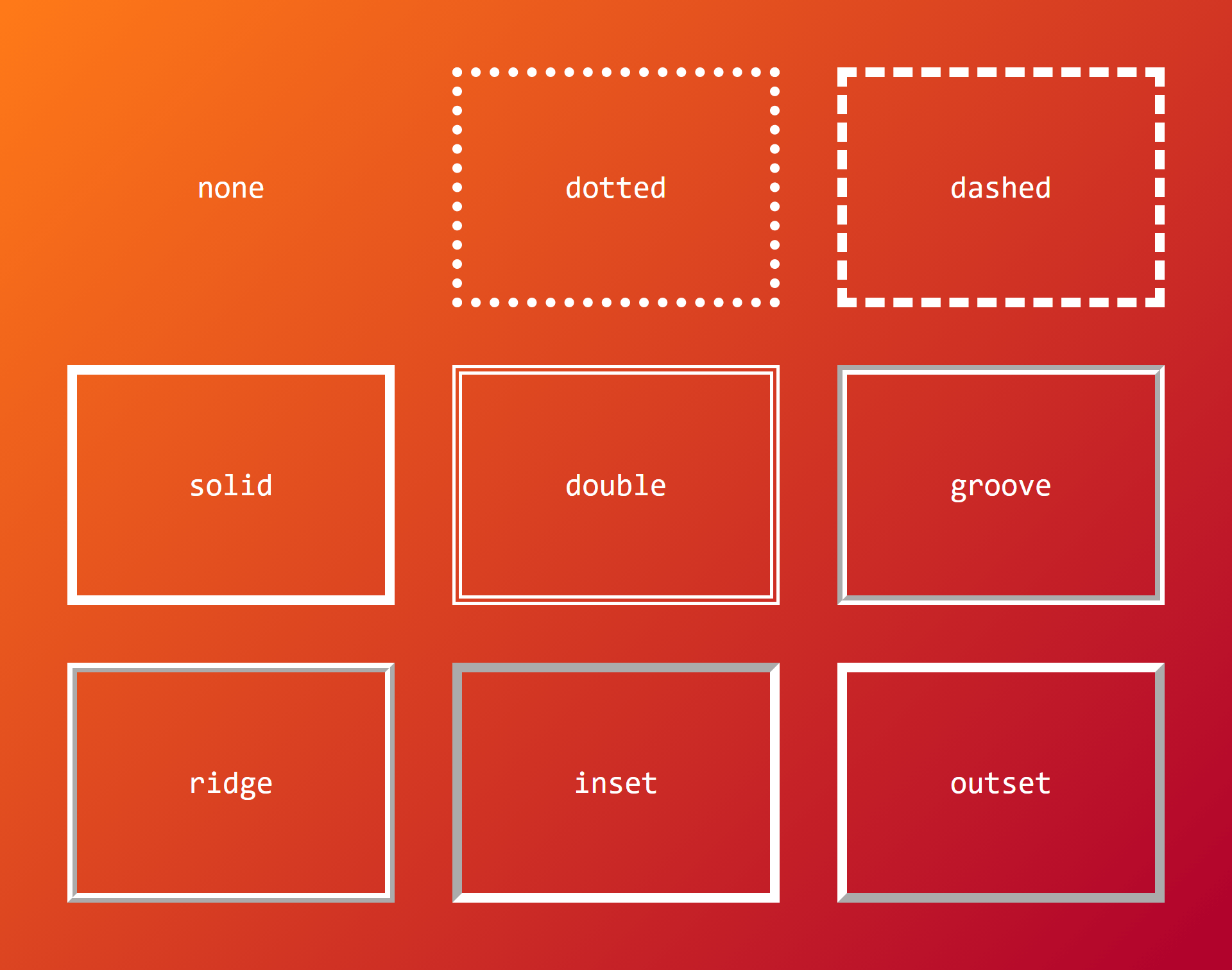A three-by-three grid of boxes that are evenly spaced in white against a gradient that goes from bright orange to dark orange. Each box demonstrates an outline-style property value.