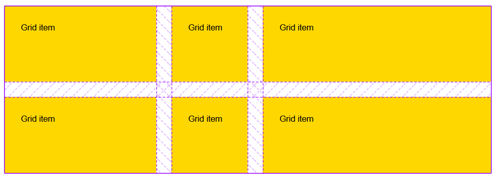 A 3 by 2 grid of yellow boxes with 20px gaps between the column and row tracks.