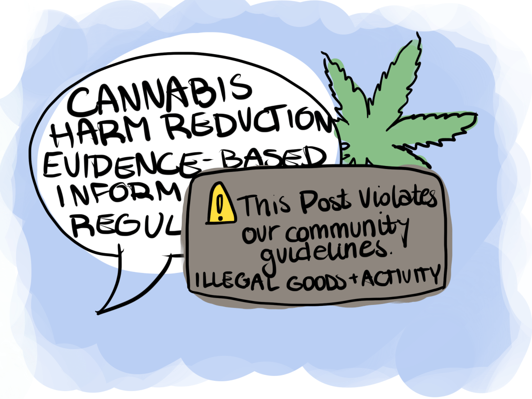 Graphic depicting cannabis harm reduction information being censored by social media content regulations