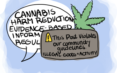 Cannabis Education Initiatives Silenced by Social Media Guidelines