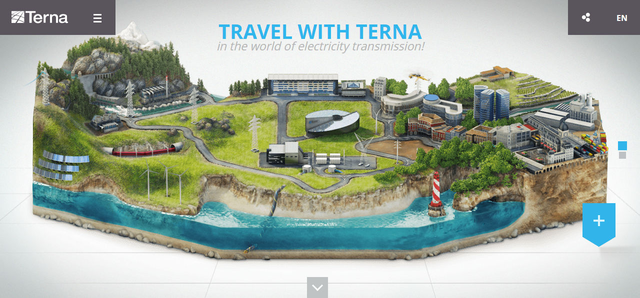 Terna The World Of Transmission