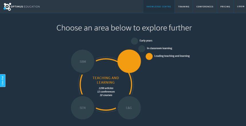 Optimus Education