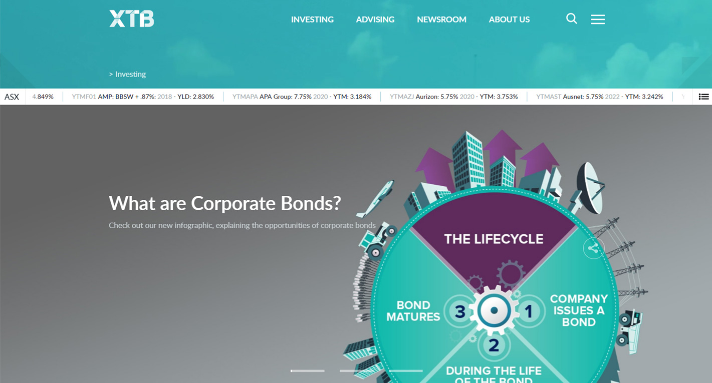 XTB-Website