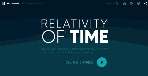 relativityoftime