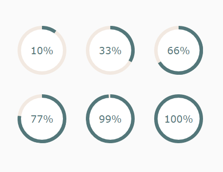 Circular Progress Bar With Plain HTML CSS
