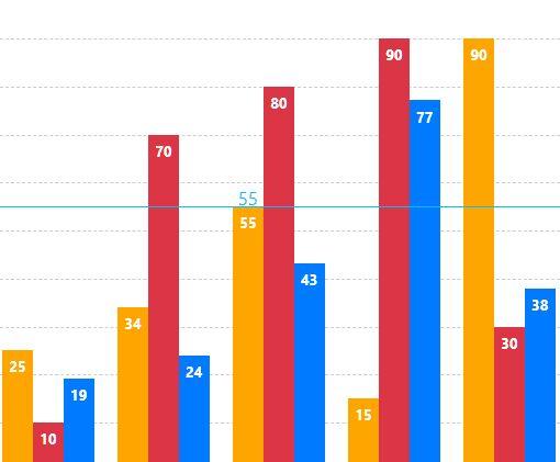 EZgraph Bar Graph