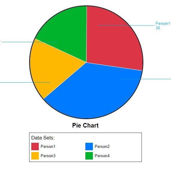 EZgraph Pie Chart