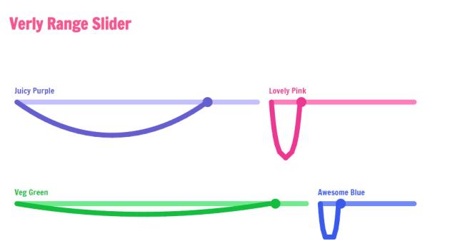 Verly Range Slider