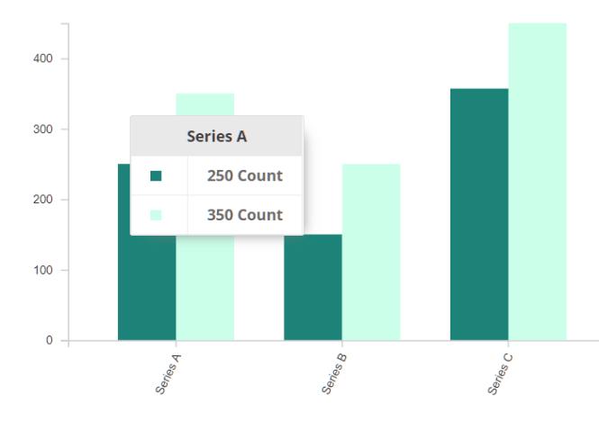 Vector Chart Multi Series Bar
