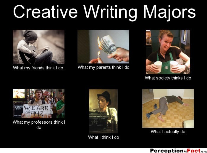 Uncw creative writing major requirements