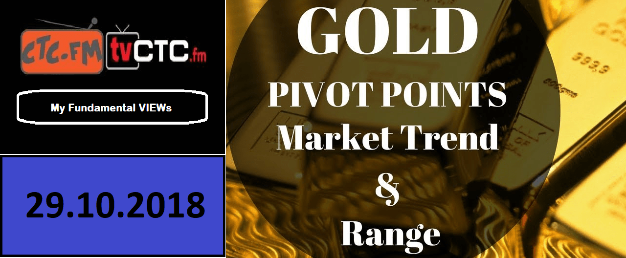 My Fundamental VIEWs : GOLD : 29.10.2018