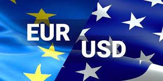 EUR/USD ABC Correction