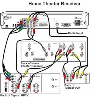 Home Theater Wiring Diagram Hdmi  Best Place to Find