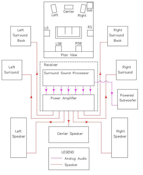 home theater speaker wiring diagram home image home speaker wiring diagram wiring diagram on home theater speaker wiring diagram