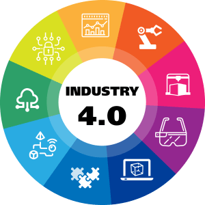 industry 4.0 penetration testing