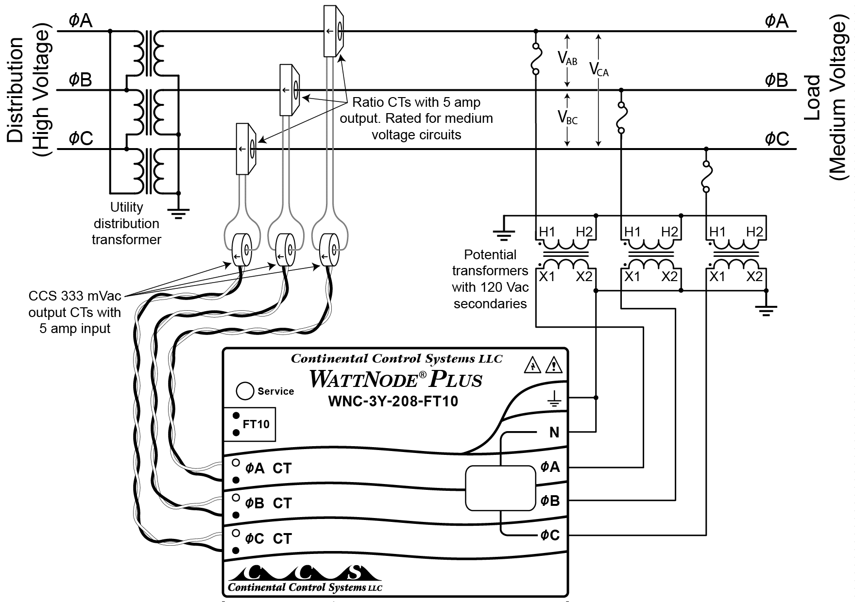 Caravan Transformer Wiring Diagram