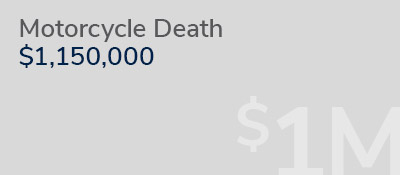 Graphic: motorcycle death resulting in recovery of $1,150,000