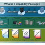 capabilitypackage