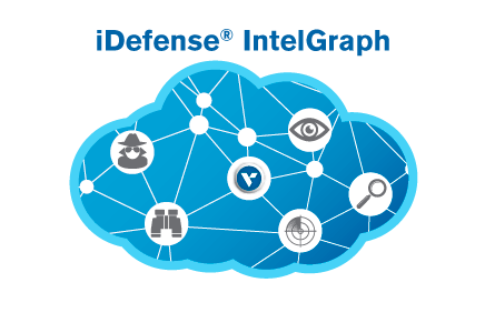 iDefense IntelGraph: A next-generation threat intelligence platform to provide context around threats