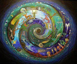 circle-of-life-300x248