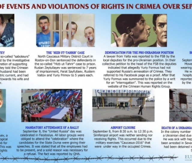 Chronicle Of Events And Violations Of Rights In Crimea Over September 2016