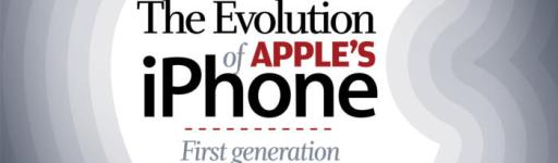 10 years — The Evolution of Apple's iPhone