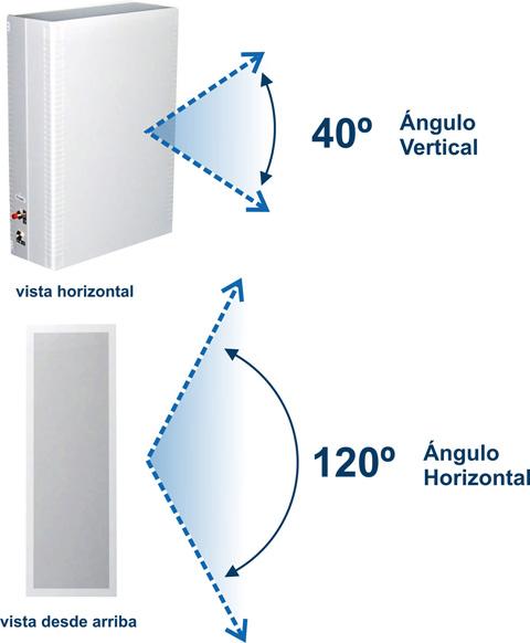Bloqueador De Celular Direccional 4 Watt1
