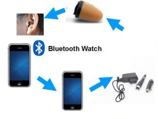 Bluetooth pen with wireless