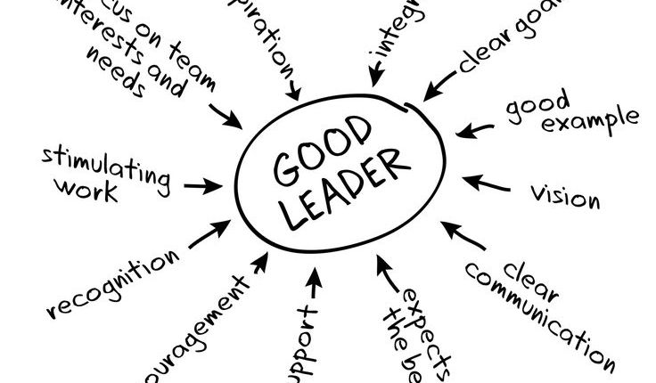Five Traits All Successful Leaders Have In Common