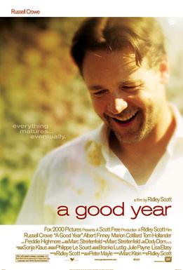 Un buen año cartel película
