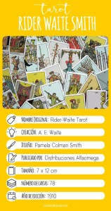 Infografia Rider Waite Smith Tarot