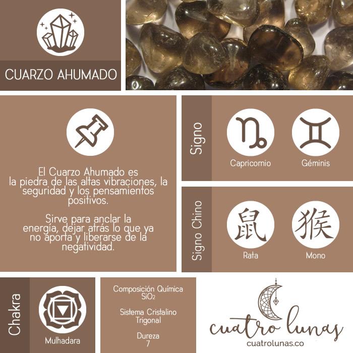 Infografia Cuarzo Ahumado