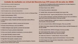 Lista multados por DL 370