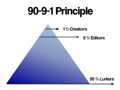 90-9-1
