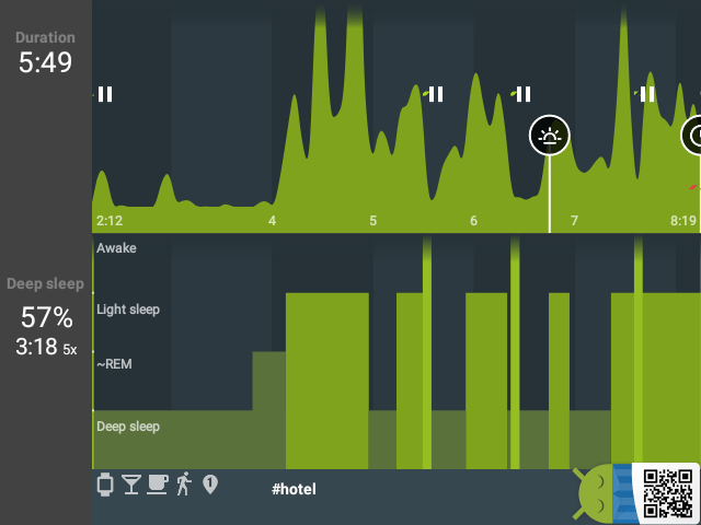 Sleep as Android data