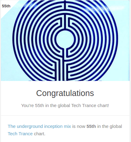 55th in the global tech trance