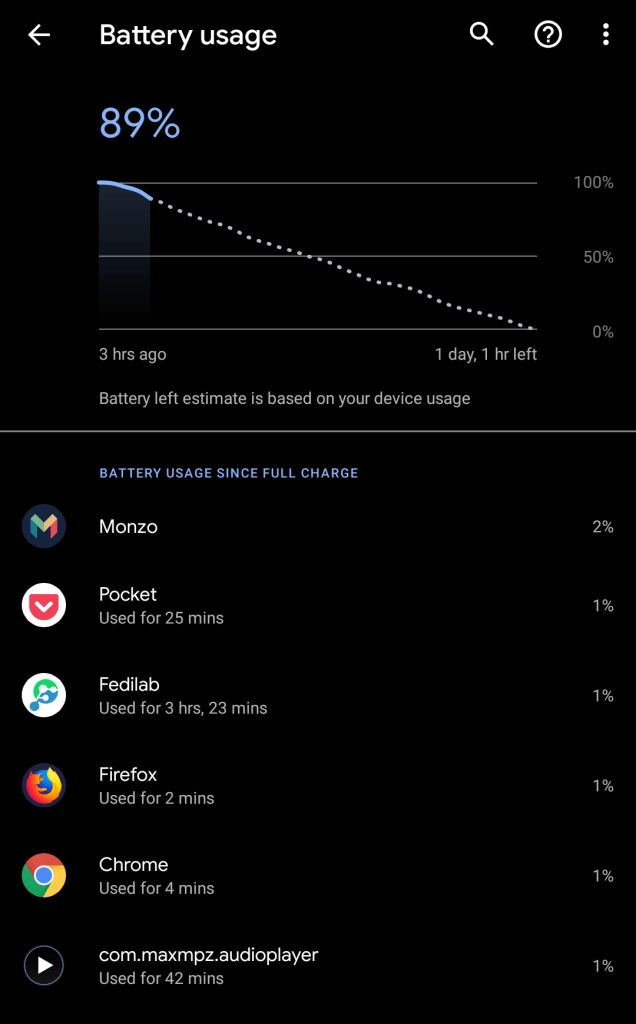 More details about the battery use