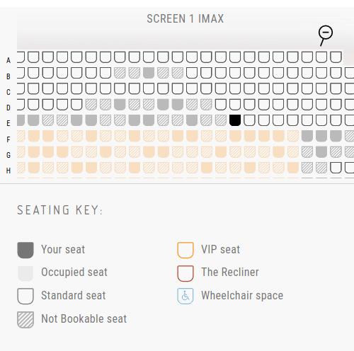 Booking cinema tickets